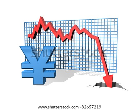 Graph showing the falling value of the Yen