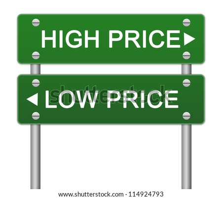 Green Street Sign Pointing to High Price And Low Price For Business Concept Isolated on White Background