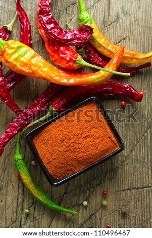 Ground chili peppers