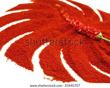 Ground Pepper Ground Red Pepper