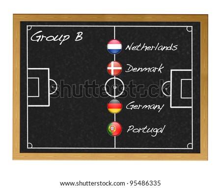 Group B 2012 European.