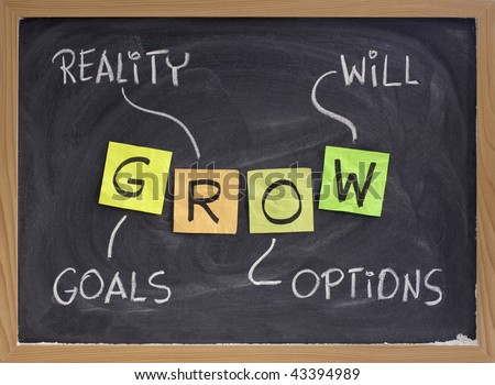 GROW (goals, reality, options, will) - life coaching motivation acronym, chalk handwriting and sticky notes on blackboard
