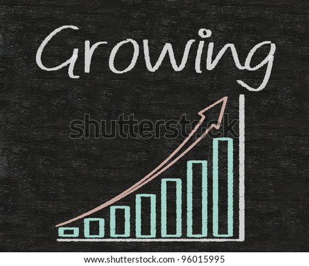 growing written on blackboard with chart up