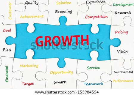 Growth concept words on group of jigsaw puzzle pieces