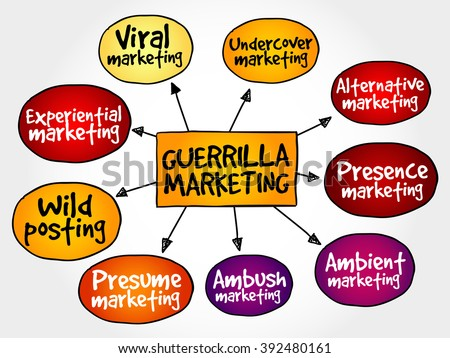 Shutterstock Guerrilla marketing mind map, business concept