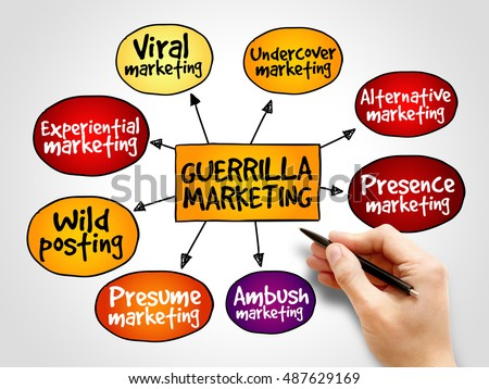 Shutterstock Guerrilla marketing mind map, business concept background