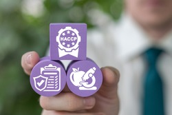 HACCP - Hazard Analysis and Critical Control Points Concept.
