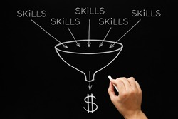 Hand drawing a funnel concept about the process of turning your skills into money. Personal abilities and expertise monetization.