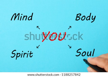 Hand drawing a Mind, Body, Spirit, Soul And You diagram on a blue background.  Stock foto ©