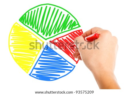 Hand drawing a pie chart