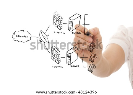 hand drawing a security plan for a firewall system (selective focus)