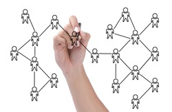 hand drawing a social network scheme isolated over white background