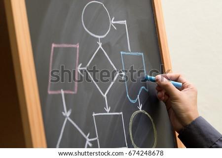 Hand drawing blank flow chart diagram on chalkboard #674248678