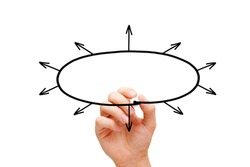 Hand drawing blank oval shape diagram with many arrows and copy space with black marker on transparent wipe board isolated on white.