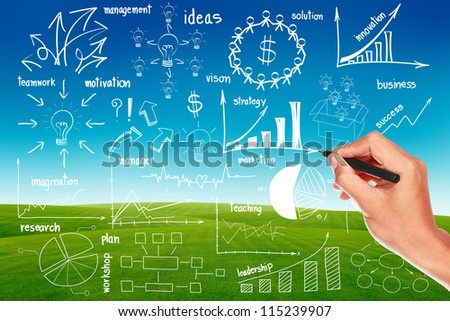 hand drawing business plan concept, on blue sky and green grass background