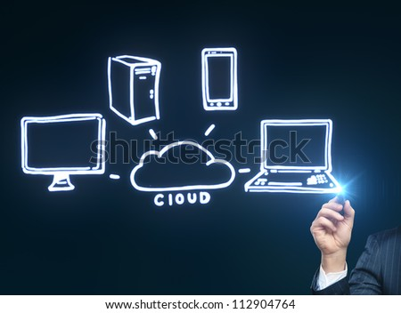 hand drawing cloud computing diagram