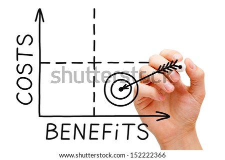 Hand drawing Costs-Benefits graph with black marker isolated on white.