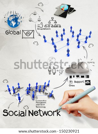 hand drawing  diagram of  social network structure as concept
