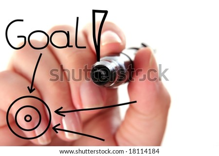 Hand drawing goal word isolated on white background