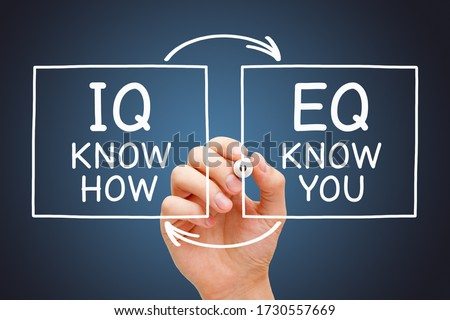 Hand drawing IQ Know How and EQ Know You diagram with marker on transparent glass board. Emotional intelligence quotient and Intelligence quotient concept.