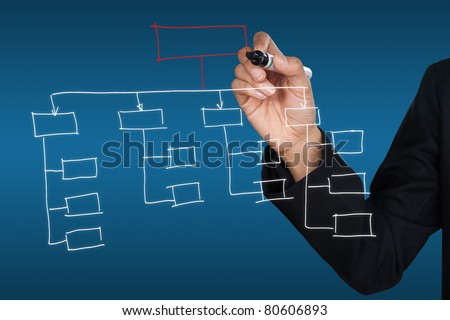 Hand drawing organization chart icon - stock photo