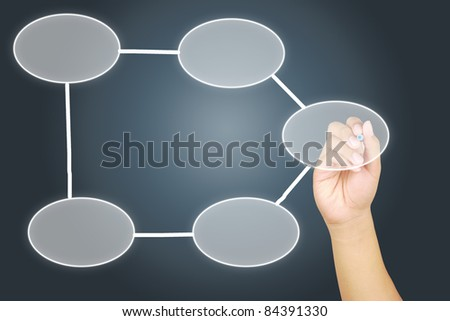 Hand drawing social network structure in a touchscreen