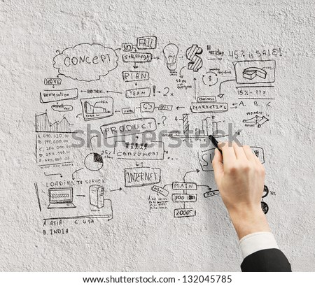 hand drawing strategy on wall