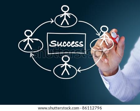 hand drawing success chart