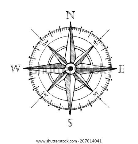 hand drawn compass wind rose...