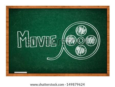 hand drawn film reel on a green school chalkboard