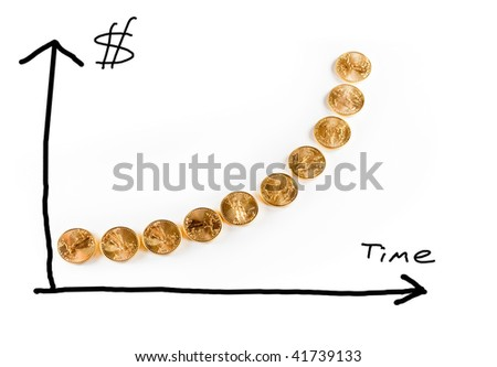 Hand drawn graph of the price of gold over time using golden eagle coins as the graph line