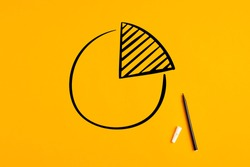 Hand drawn pie chart or diagram with a pen marker on yellow background. Market share or segment concept.