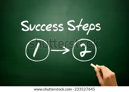 Hand drawn Success Steps (2) concept, business strategy on blackboard