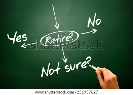 Hand drawn The risk to take the retirement on blackboard, presentation background