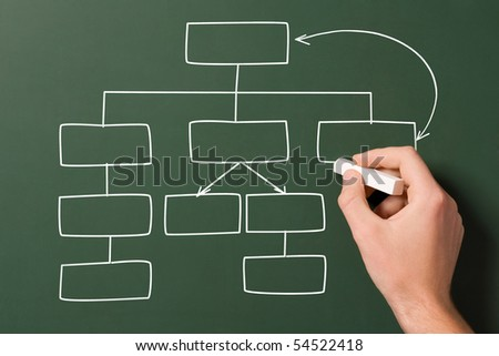 hand draws flow chart on a blackboard