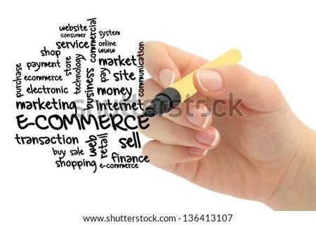 hand drown e-commerce word cloud