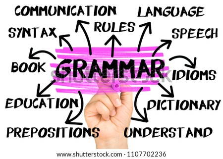 Hand highlighting word Grammar and the cloud of words or tag isolated on white #1107702236
