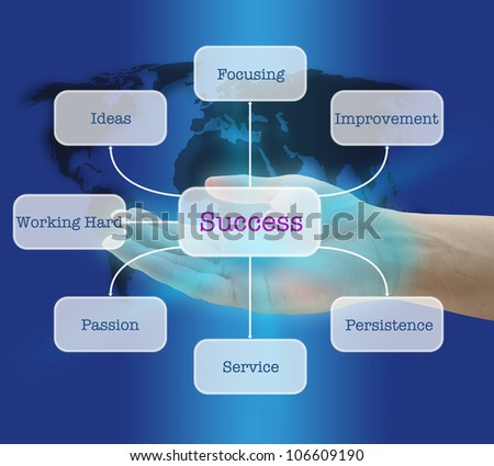 Hand Hold Seven Keys to Success in World Business Concept on Diagram Virtual Interface