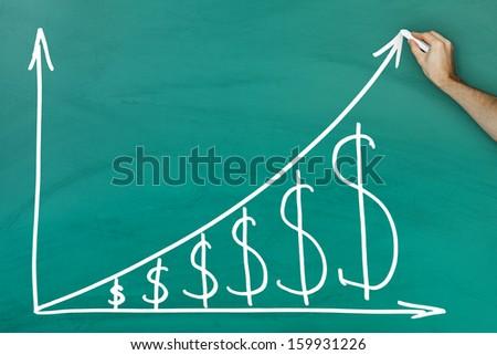 Hand Holding Chalk Dollar Growth Chart On Green Blackboard