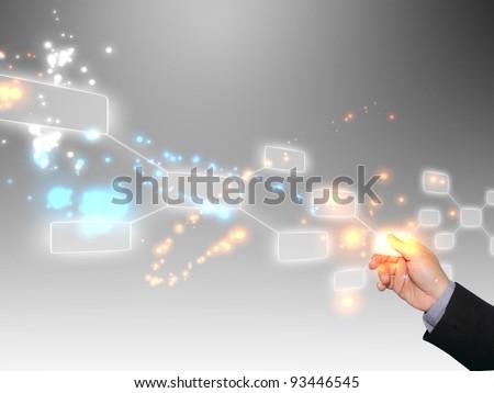 hand holding touchscreen