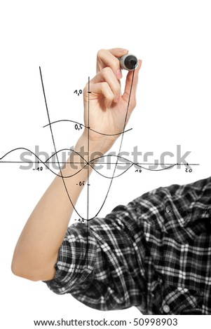 hand of a student girl drawing a mathematical graph in the air, isolated on white