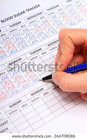 Hand of woman writing to medical form result of measurement sugar, concept for measuring sugar level