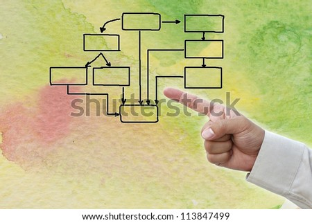 Hand pointing at business object on water color water art background.