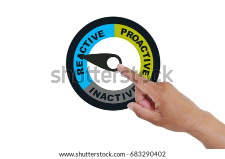 Hand pointing to Reactive, Proactive, Inactive, Dial isolated on white background