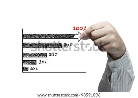 Hand pulling graph isolated on white background