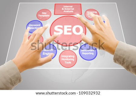 Hand pushing SEO process on the Touchscreen Interface.