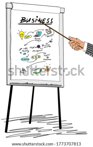 Hand showing business strategy concept on a flipchart