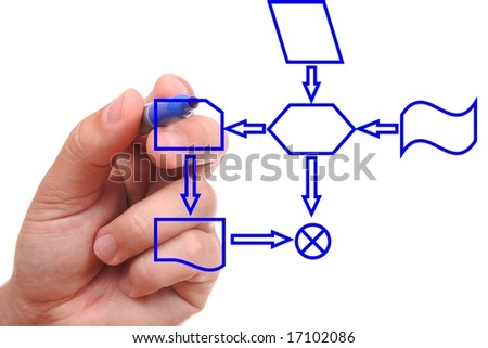 Hand with blue pen drawing a process diagram
