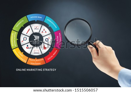 Hand with magnifying glass on online marketing strategy concept #1515506057