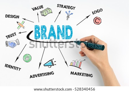 Hand with marker writing - Brand concept. white background